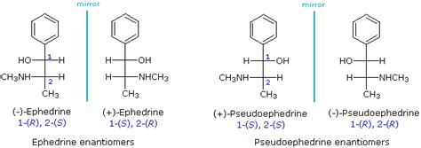 difference between ephedrine and thyromine picture 7