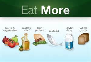 low testosterone foods to eat picture 10