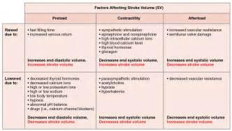 decreased end diastolic blood flow picture 9