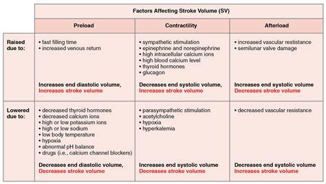 decreased end diastolic flow in infants picture 12