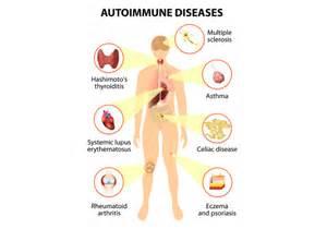 gordonii hashimoto's disease picture 9