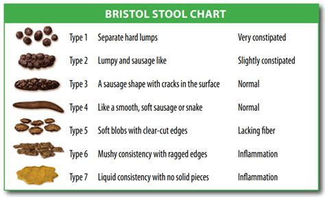 color stools liver cleansing picture 5
