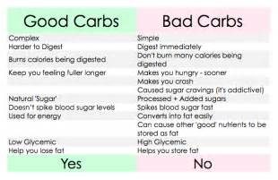 complex carbs list picture 17
