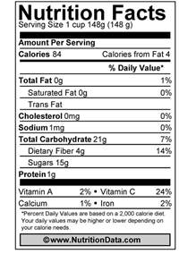 exsula superfoods ratings picture 6