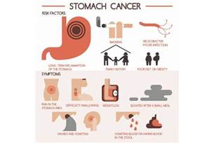 stomach bacteria stress causes weight loss picture 11