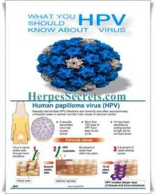 remove warts caused by human papilloma virus pill picture 11