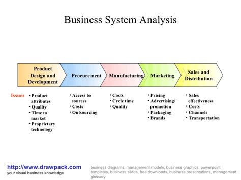 the home business solution system picture 5