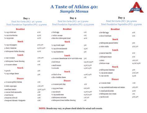adkins diet menu picture 9
