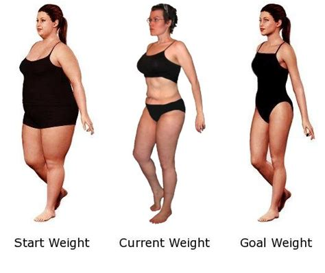 weight gain loss ysis picture 17