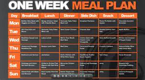 free weight loss meal planning picture 1