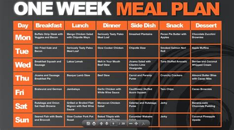 weight loss meal plans picture 7