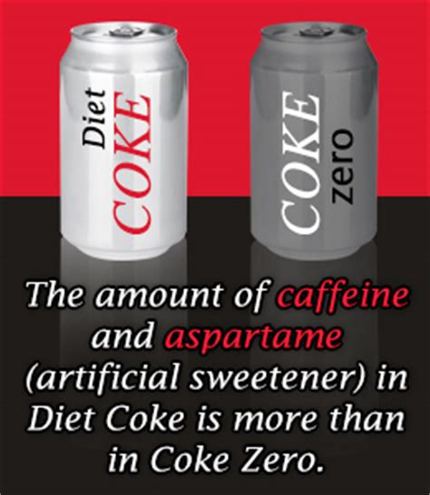 what is the difference between diet coke and picture 2