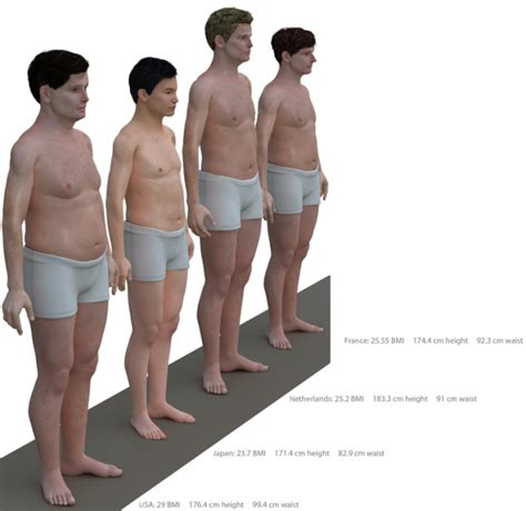 average size for white males picture 14