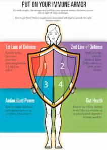 advanced probiotics formula by advanced bionutritionals reviews 2014 picture 5