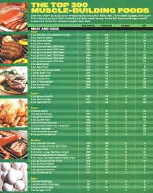 muscle building foods picture 9