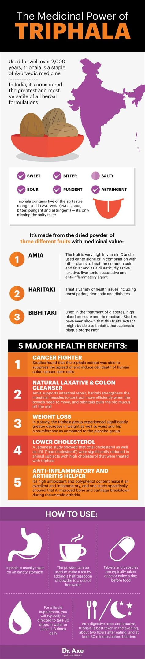 detox liver by himalaya picture 2