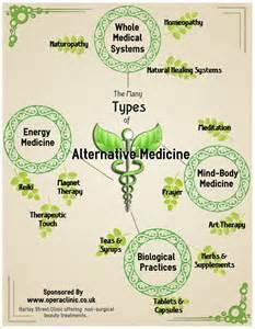 herbal medicine statistics picture 1