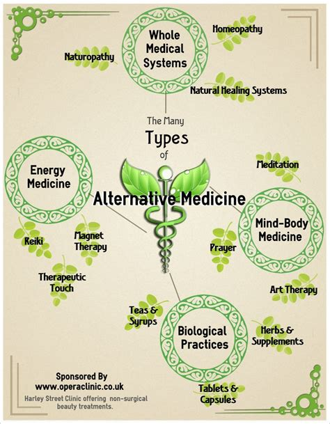 alternative drugs of cachnerve tablets picture 3