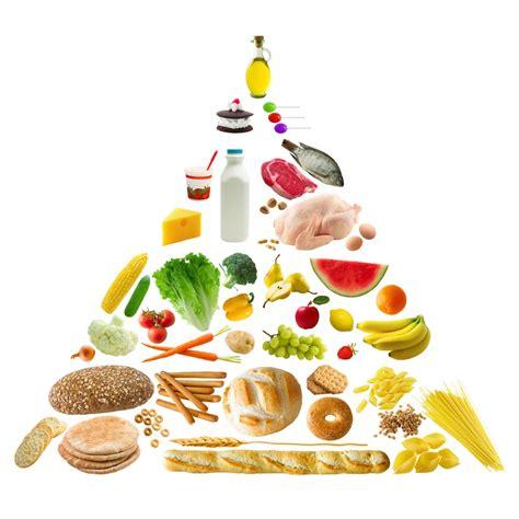 diet com picture 6
