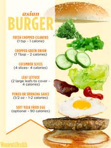 weight loss calories picture 2