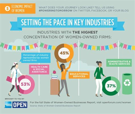data women owned inhome businesses picture 1