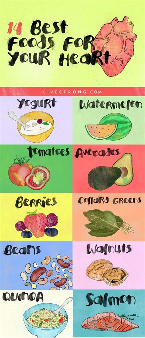diet for heart picture 17