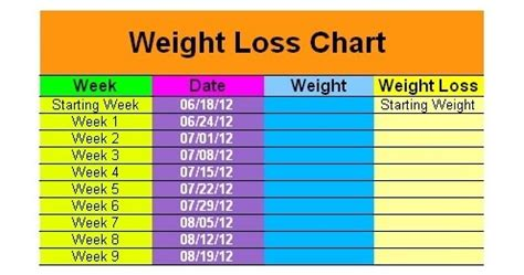 wall chart for weight loss monitoring picture 5