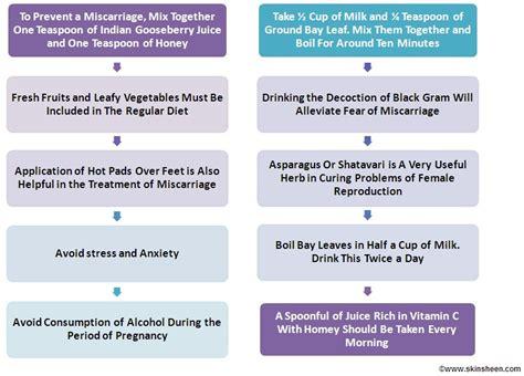 anxiety in women sugar diet picture 17