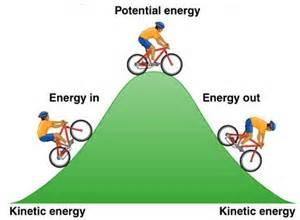does mega chang maximum power formula work picture 3
