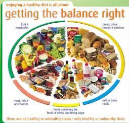 diet nutrition picture 14