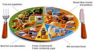 Foods avoid high cholesterol picture 13