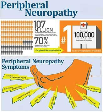 neuropathy symptons and thyroid disease: the pain is picture 1
