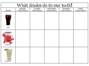 different liquids on teeth science project picture 22