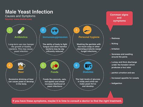men yeast infection picture 14