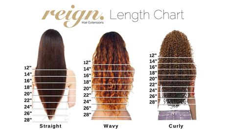 length picture 9