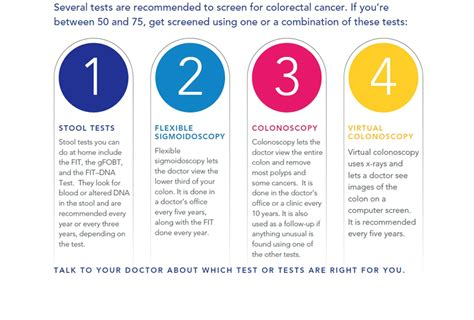 cdc.gov colon cancer picture 17