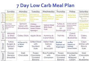 walking plan for weight loss picture 3