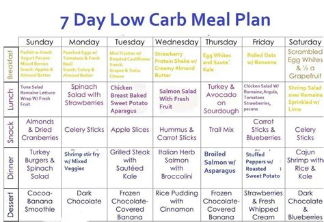 meal plan for weight loss picture 11