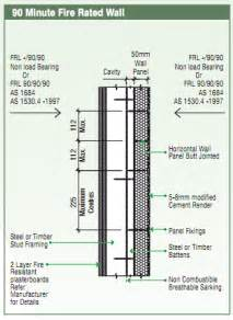 fire resistant joint systems picture 1