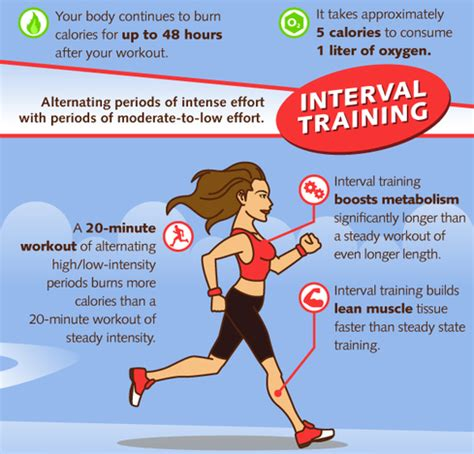 cardio vs. weight training for weight loss picture 5