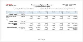 aging query example picture 5