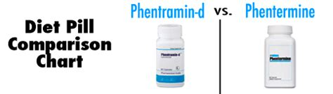 diet pill gordonii to buy on line without a prescription picture 5