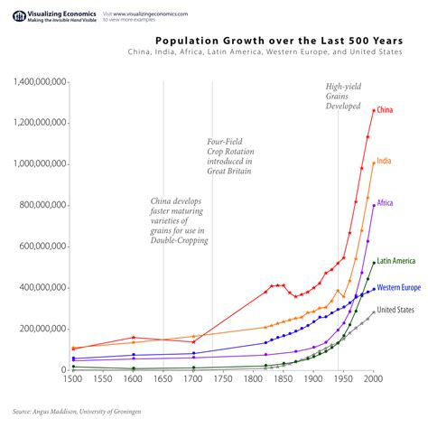 ageing population solution hong kong picture 14