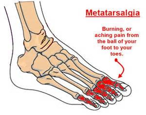 z coil pain relief foot picture 9