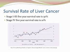 prognosis for secondary liver cancer picture 2