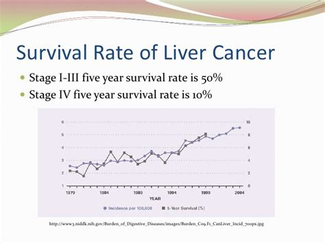 liver cancer stage 4 picture 2