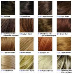 herbal essences hair dye picture 11