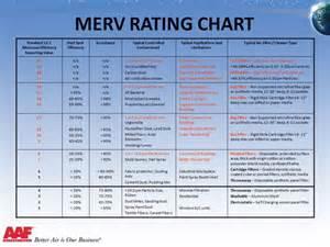 colon chart picture 6