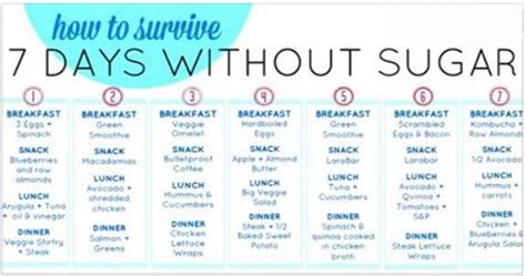 free weight loss shopping list picture 17