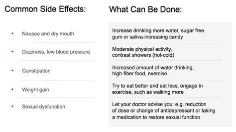medication effects talking in your sleep picture 6